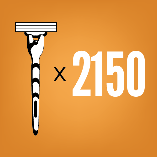 Warehouse in Greece holds record for most people shaving