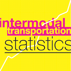 Intermodal Transportation Statistics